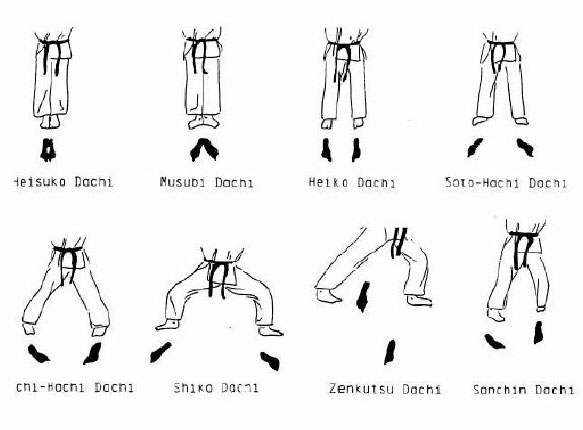Basic Karate Stances 4 Steps  Instructablescom